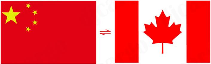 中国到加拿大物流