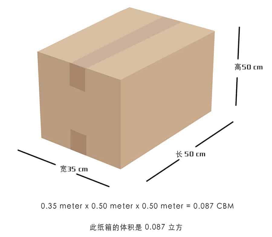 如何计算货物的体积