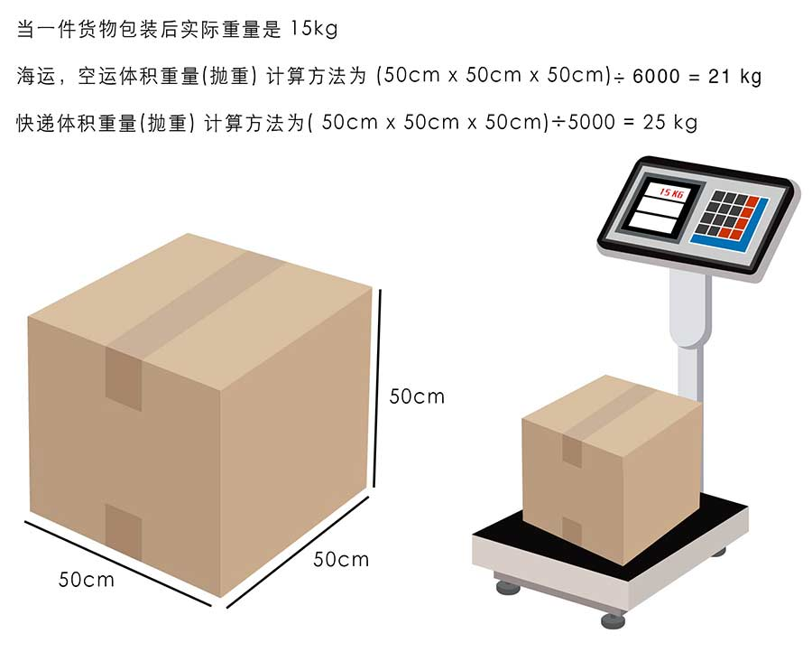 如何计算货物的抛重