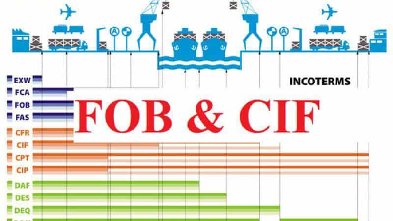 CIF & FOB